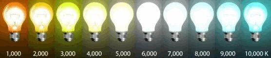 kleur temperatuur kelvin lamp